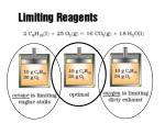 limiting reagents combustion