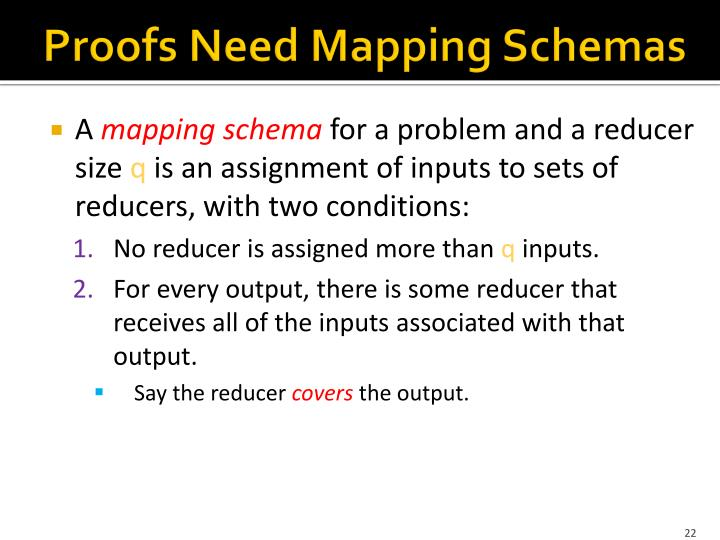 Proofs Need Mapping Schemas