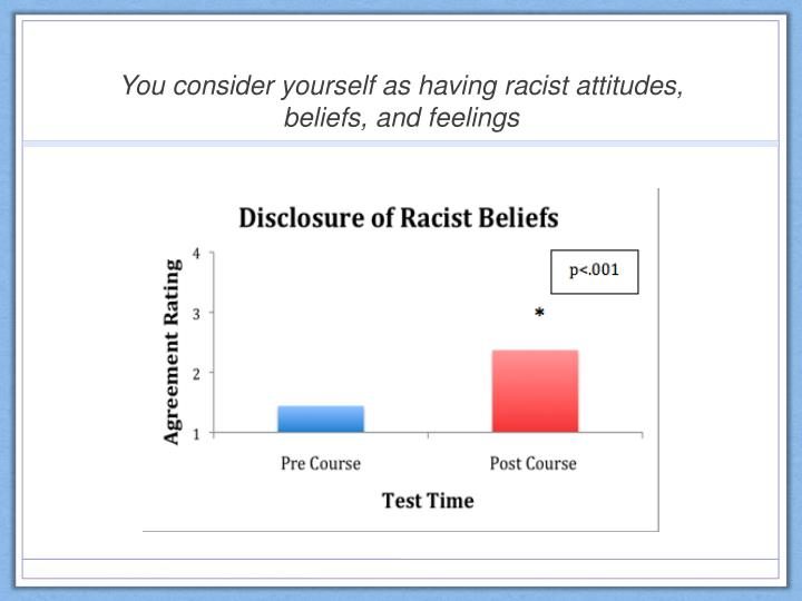 You consider yourself as having racist attitudes, beliefs,