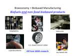 bioeconomy biobased manufacturing biofuels and non food biobased products