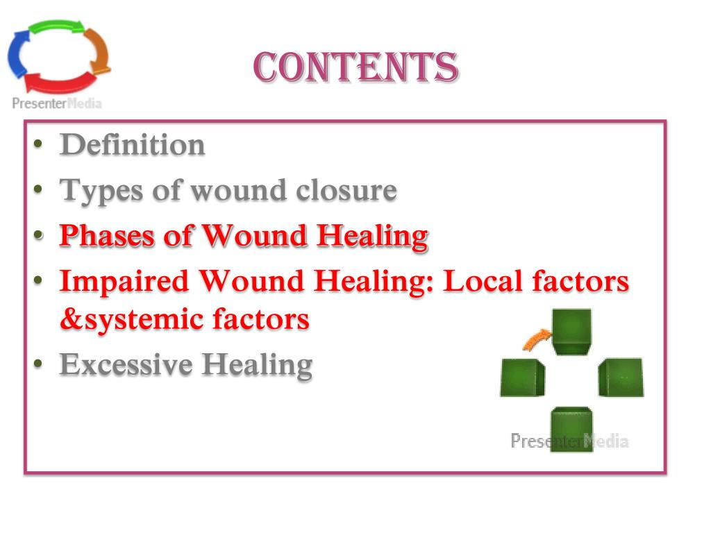 PPT - Wound Healing and The Problem Wound PowerPoint