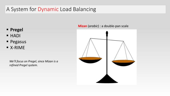 A system for dynamic load balancing