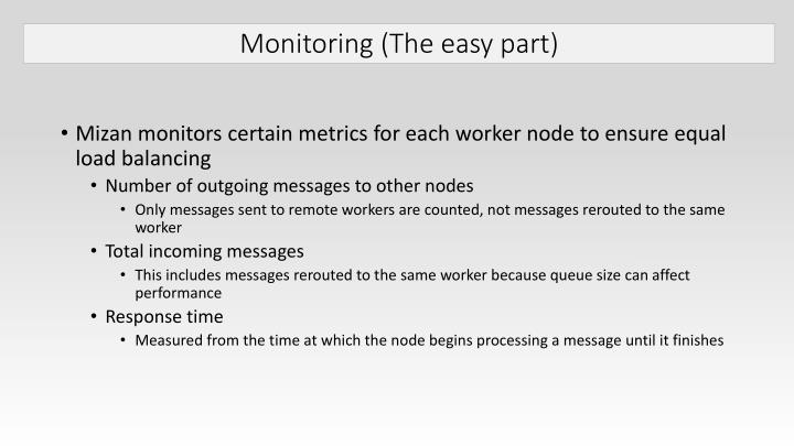 Monitoring (The easy part)