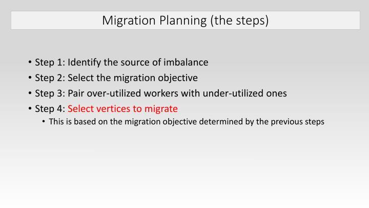 Migration Planning (the steps)