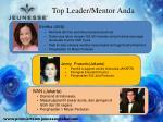 top leader mentor anda
