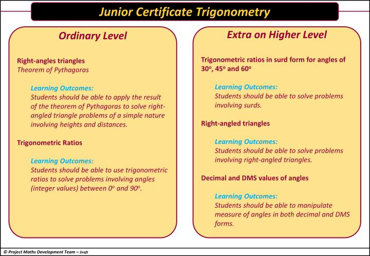 Junior certificate trigonometry