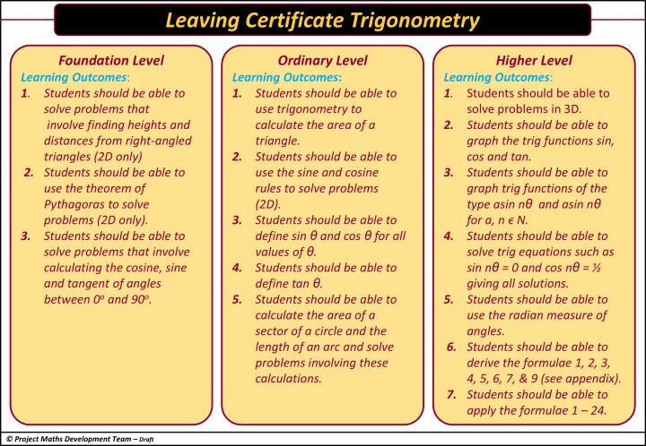 Leaving Certificate Trigonometry