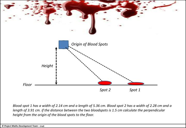 Origin of Blood Spots