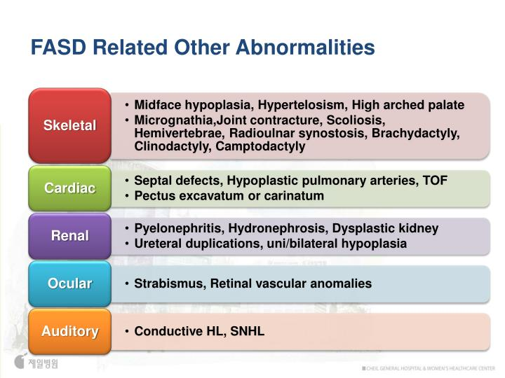 FASD Related Other Abnormalities