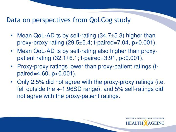Data on perspectives from QoLCog study