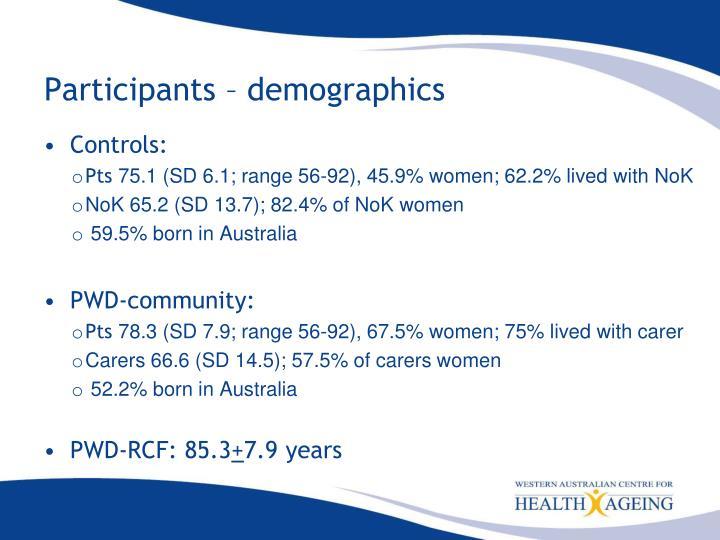 Participants – demographics