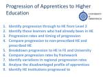 progression of apprentices to higher education1