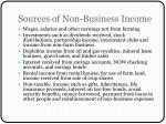 sources of non business income