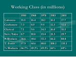 working class in millions1