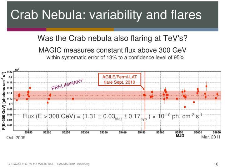 Flux (E > 300 GeV) = (1.31 ± 0.03