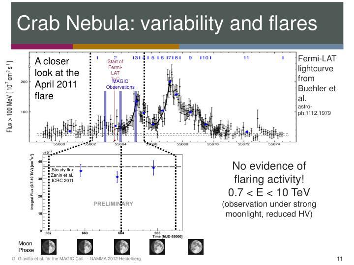 Crab Nebula: variability and flares