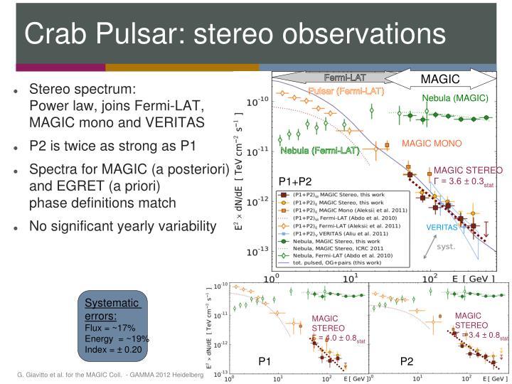 Crab Pulsar: stereo observations