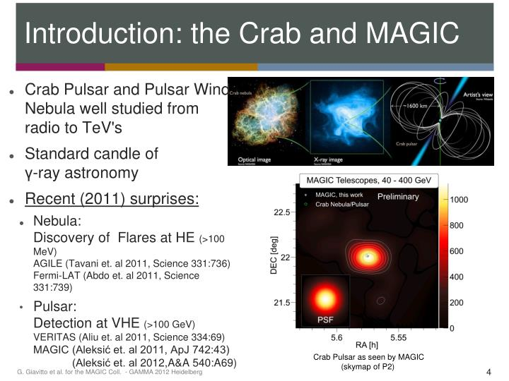 Introduction: the Crab and MAGIC