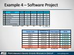 example 4 software project