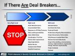 if there are deal breakers