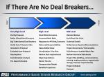 if there are no deal breakers
