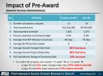 impact of pre award general services administration