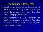 indicateurs ressources
