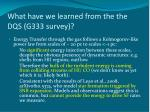 what have we learned from the the dqs g333 survey