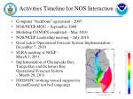 activities timeline for nos interaction