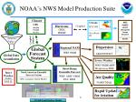 noaa s nws model production suite