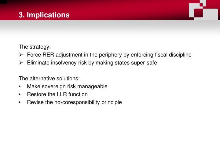 3. Implications