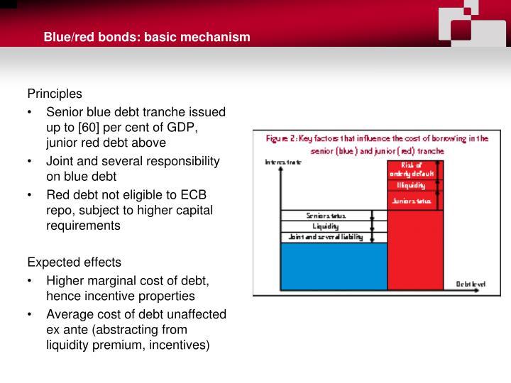 Blue/red bonds: basic mechanism