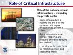 role of critical infrastructure