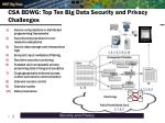 csa bdwg top ten big data security and privacy challenges 10 challenges identified by csa bdwg