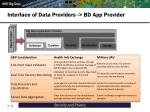 interface of data providers bd app provider