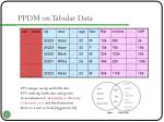 ppdm on tabular data
