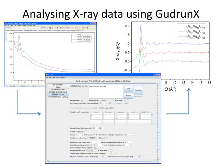 analysing x ray data using gudrunx n.