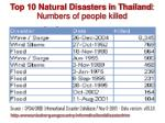 top 10 natural disasters in thailand n umbers of people killed