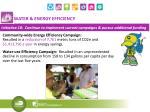 water energy efficiency1