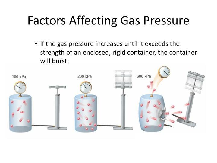 Factors Affecting Gas Pressure