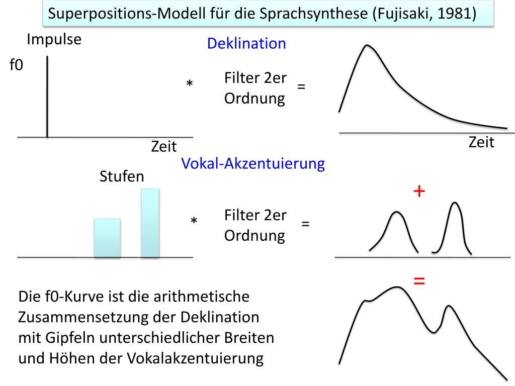 PPT - Modelle der Intonation PowerPoint Presentation - ID