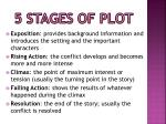 5 stages of plot