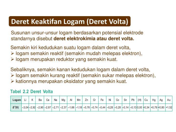 Deret Keaktifan Logam (Deret Volta)