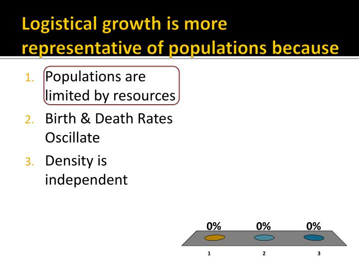 Logistical growth is more representative of populations because