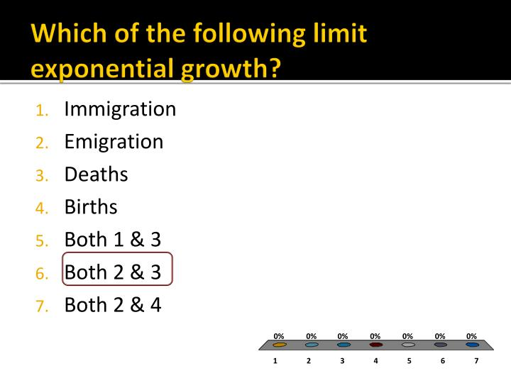 Which of the following limit exponential growth?
