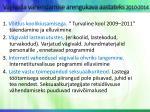 v givalla v hendamise arengukava aastateks 2010 2014