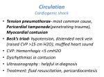 circulation cardiogenic shock