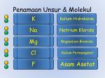penamaan unsur molekul