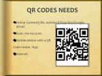 qr codes needs