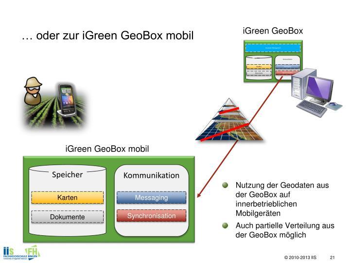 … oder zur iGreen GeoBox mobil